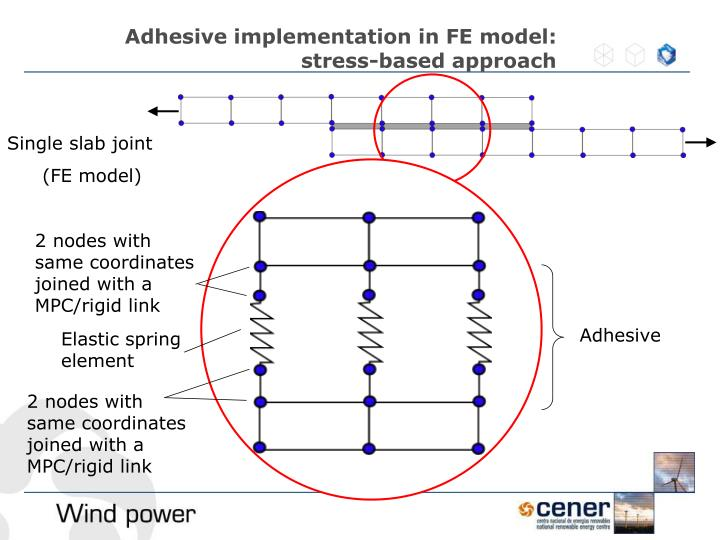 Adhesive implementation in FE model: stress-based approach