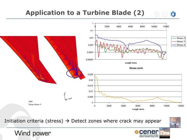 Application to a Turbine Blade (2)