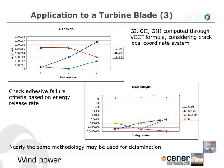 Application to a Turbine Blade (3)
