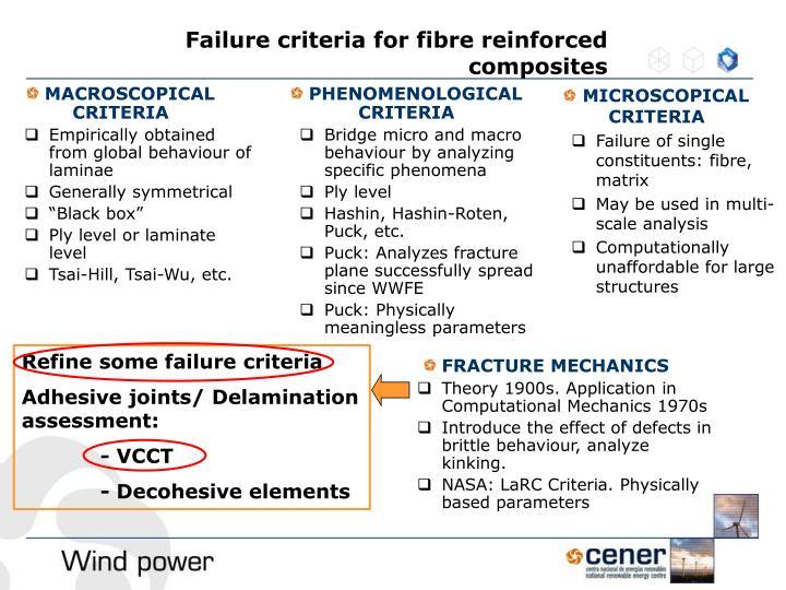Failure criteria for fibre reinforced composites