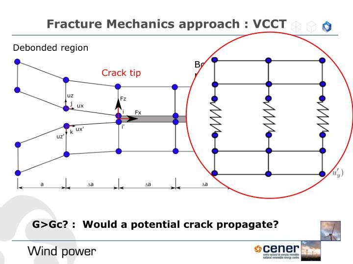 Fracture Mechanics approach : VCCT