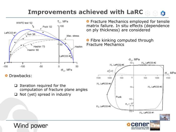 Improvements achieved with LaRC