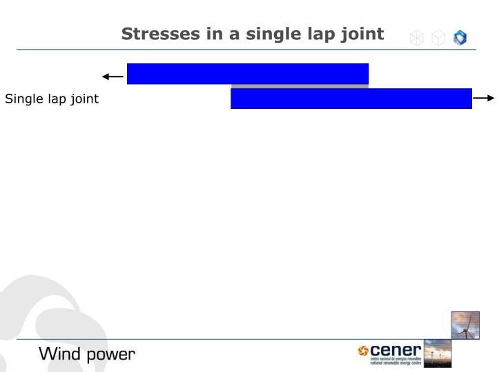 Stresses in a single lap joint
