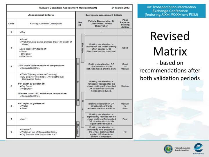 Revised Matrix