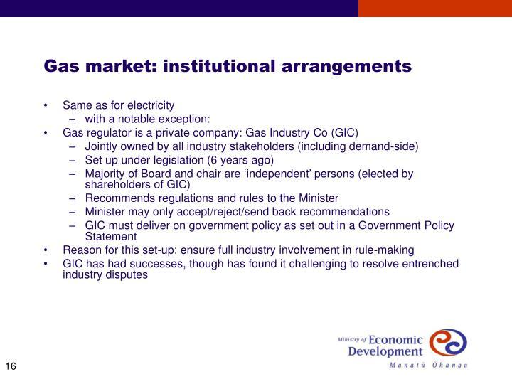Gas market: institutional arrangements