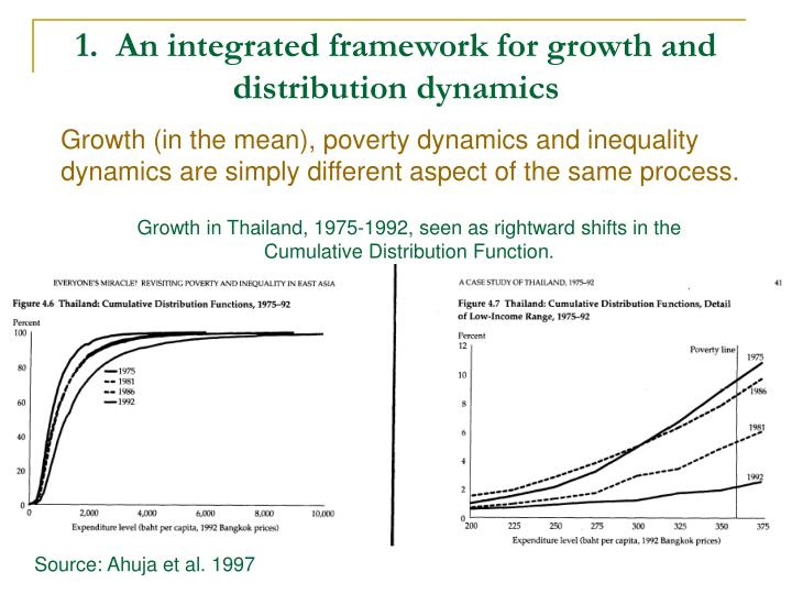 1.  An integrated framework for growth and distribution dynamics