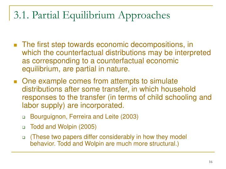 3.1. Partial Equilibrium Approaches