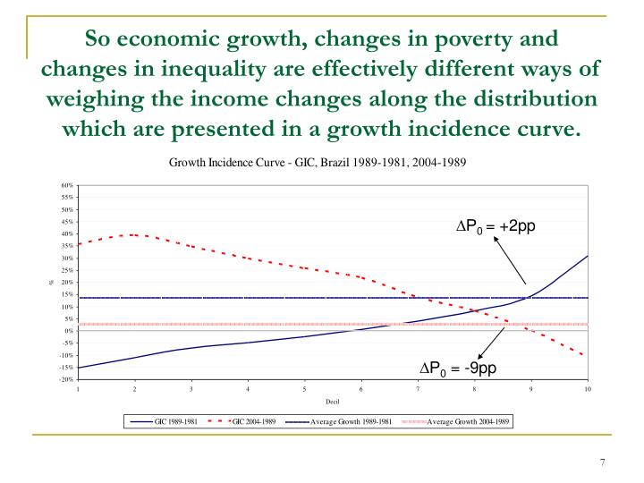 So economic growth, changes in poverty and changes in inequality are effectively different ways of weighing the income changes along the distribution which are presented in a growth incidence curve.