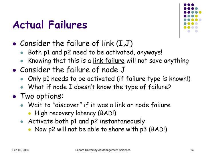 Actual Failures
