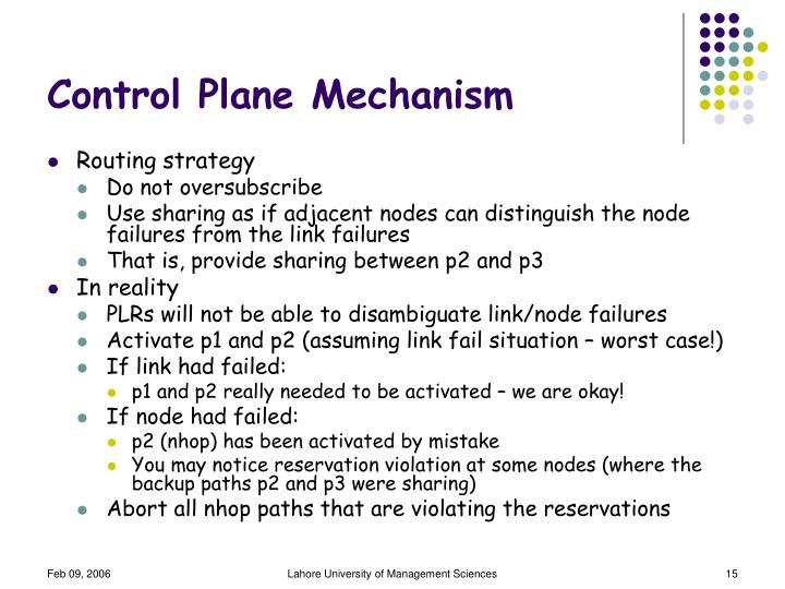 Control Plane Mechanism
