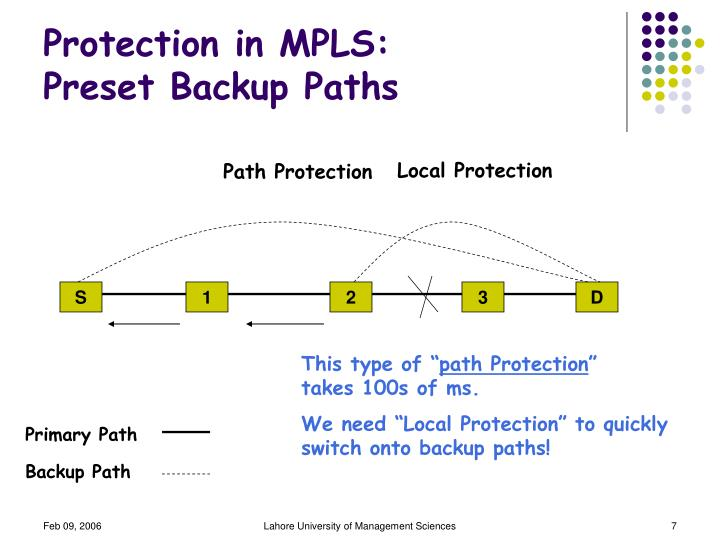Protection in MPLS: