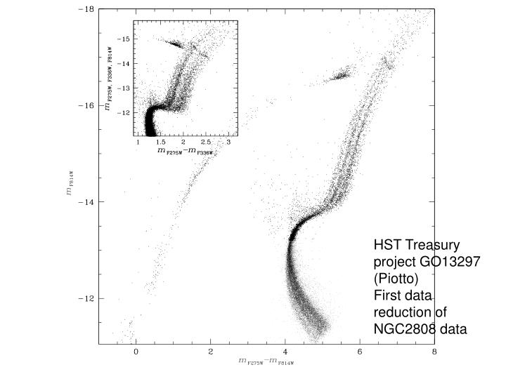 HST Treasury project GO13297 (Piotto)