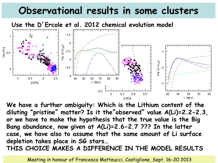 Observational results in some clusters