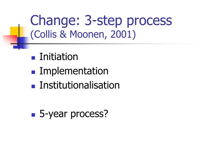Change: 3-step process