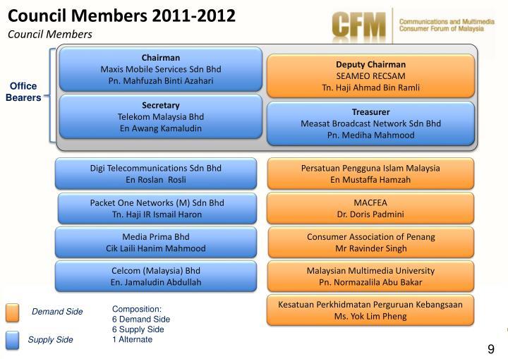 Council Members 2011-2012