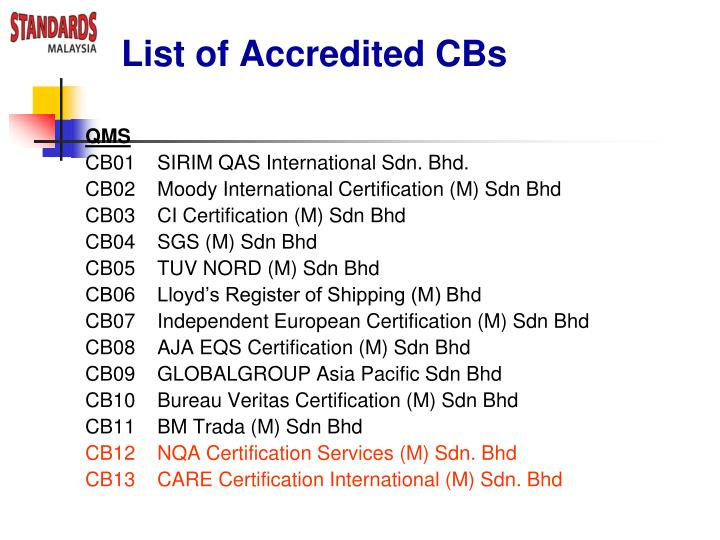 List of Accredited CBs