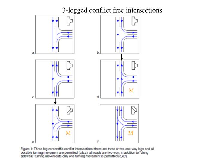 3-legged conflict free intersections