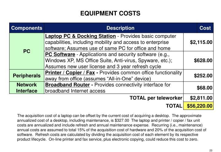 EQUIPMENT COSTS