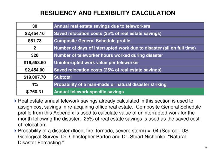 RESILIENCY AND FLEXIBILITY CALCULATION