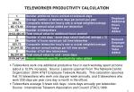 teleworker productivity calculation