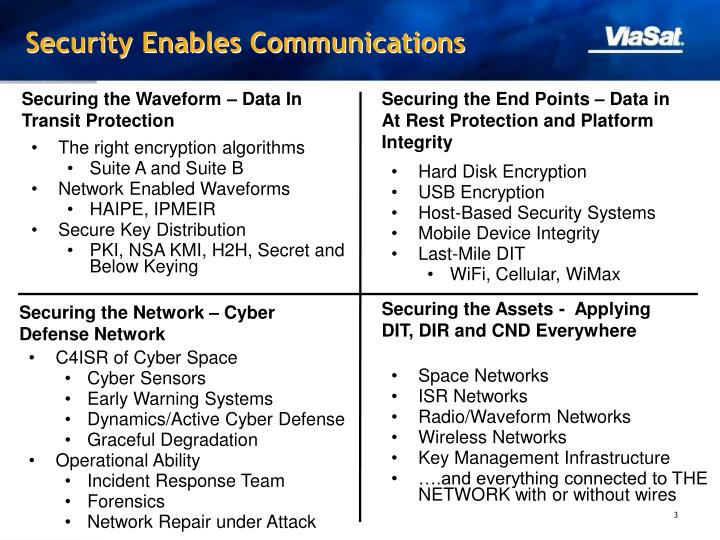 Security Enables Communications