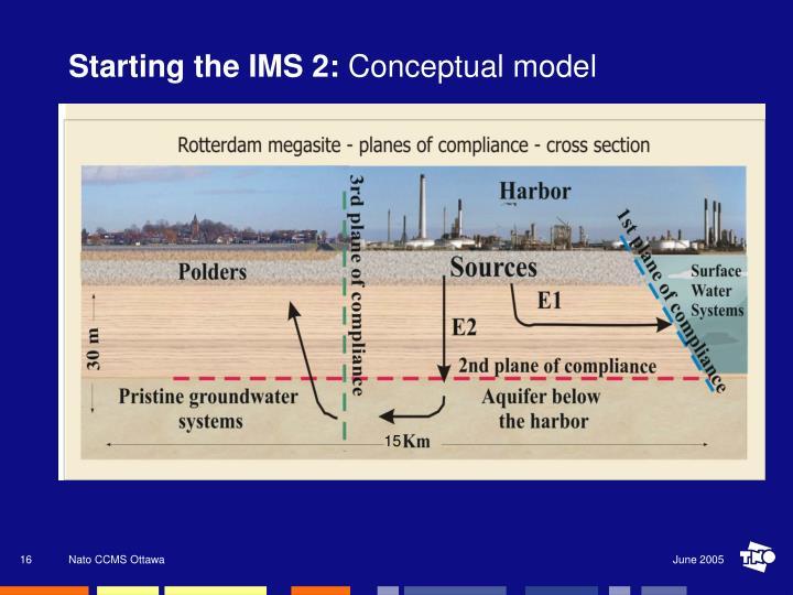 Starting the IMS 2: