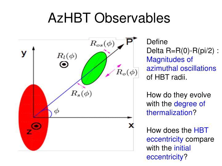 AzHBT Observables