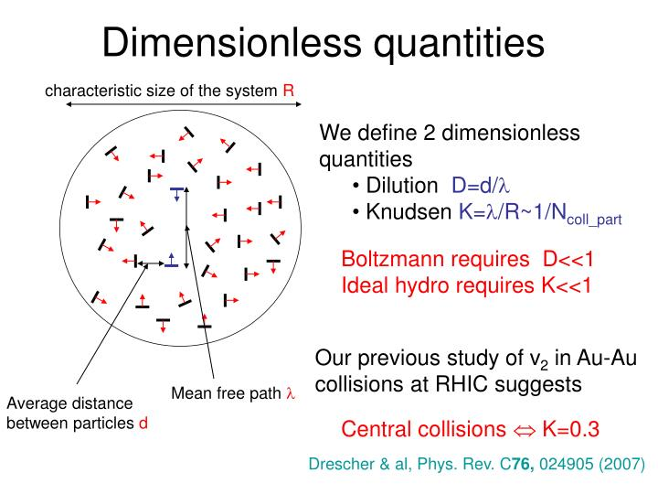 Dimensionless quantities