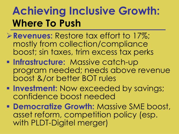 Achieving Inclusive Growth: