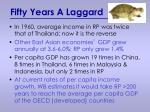 fifty years a laggard