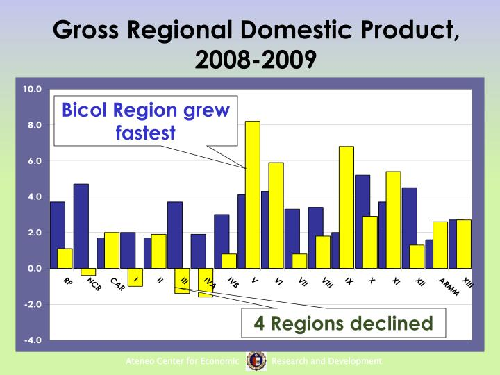 Gross Regional Domestic Product, 2008-2009