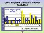 gross regional domestic product 2008 2009