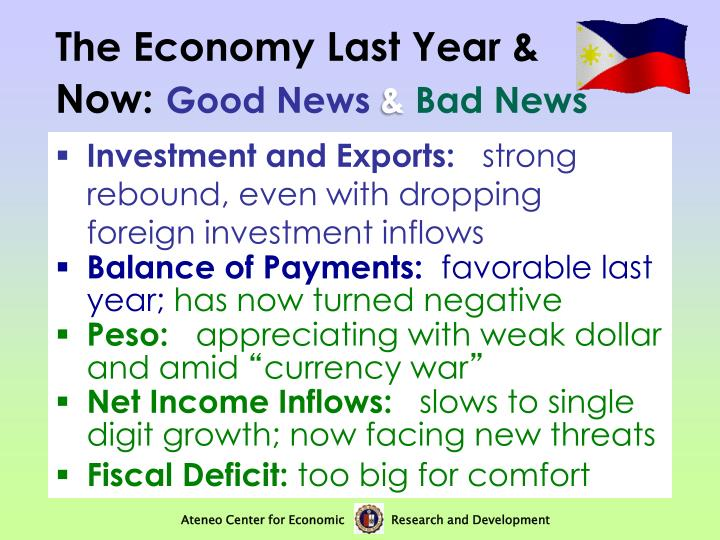 Ateneo Center for Economic