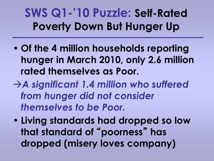 SWS Q1-