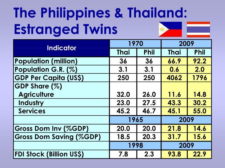 The Philippines & Thailand: