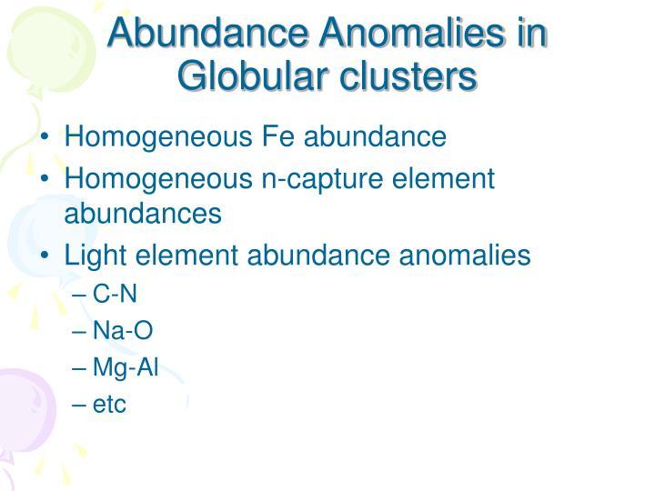 Abundance Anomalies in Globular clusters