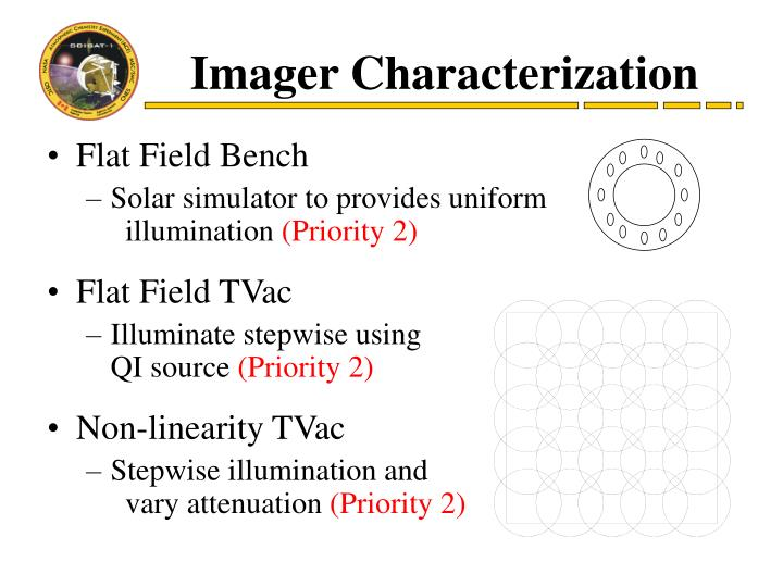 Imager Characterization