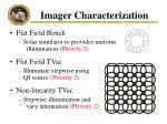 imager characterization