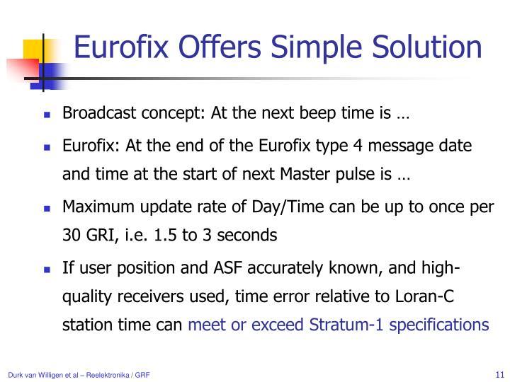 Eurofix Offers Simple Solution