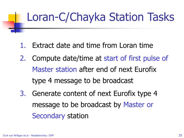 Loran-C/Chayka Station Tasks