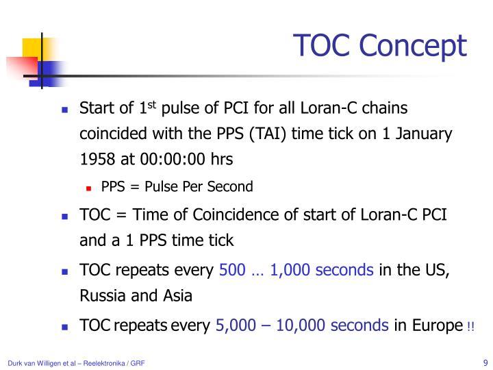 TOC Concept
