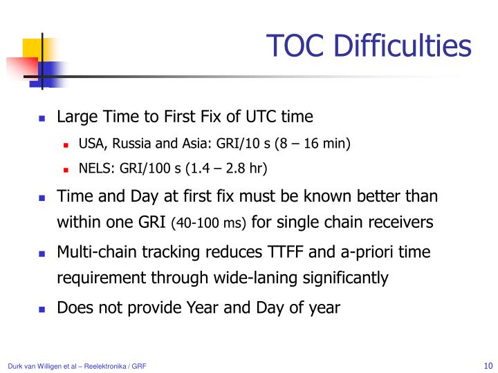 TOC Difficulties