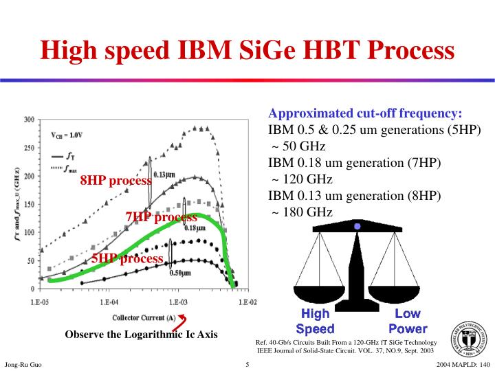 High speed IBM SiGe HBT Process