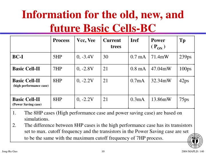 Information for the old, new, and future Basic Cells-BC