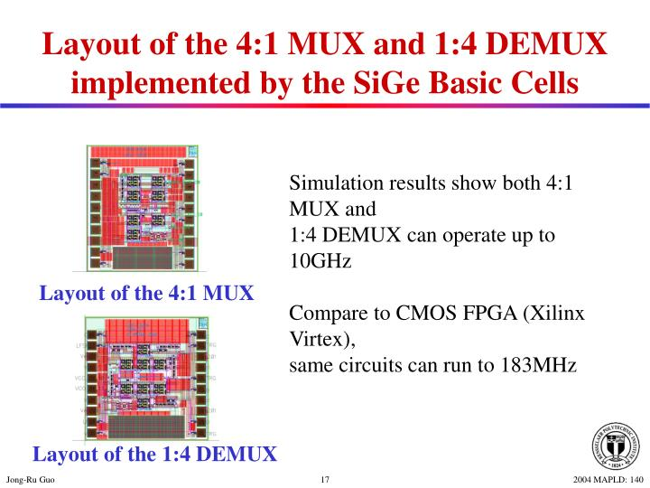Layout of the 4:1 MUX and 1:4 DEMUX implemented by the SiGe Basic Cells