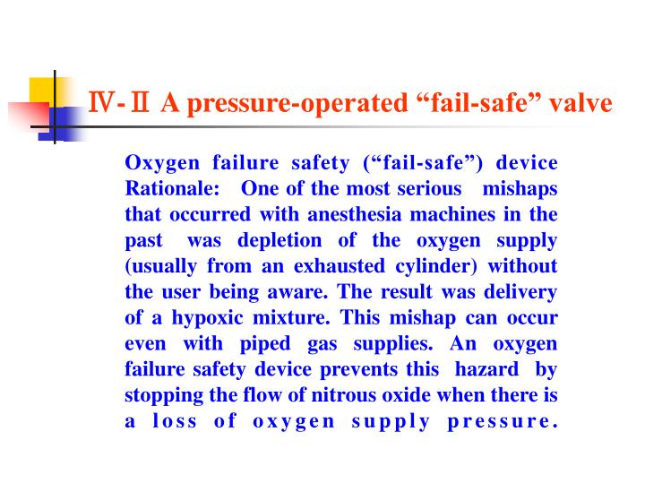 "Ⅳ-Ⅱ A pressure-operated ""fail-safe"" valve"