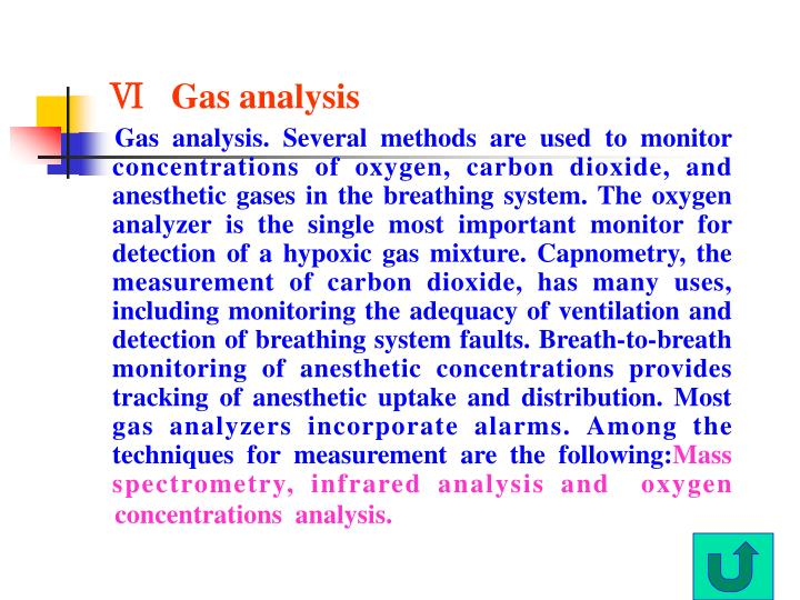 Ⅵ   Gas analysis
