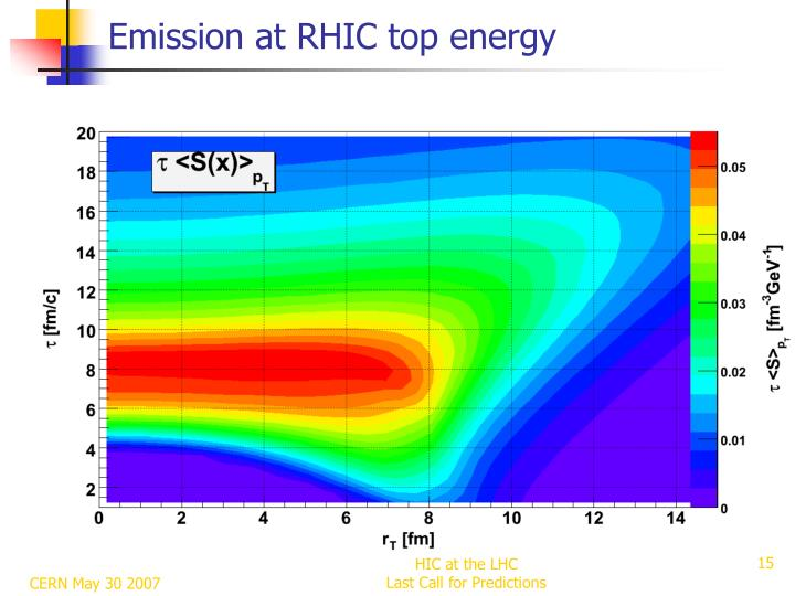 Emission at RHIC top energy
