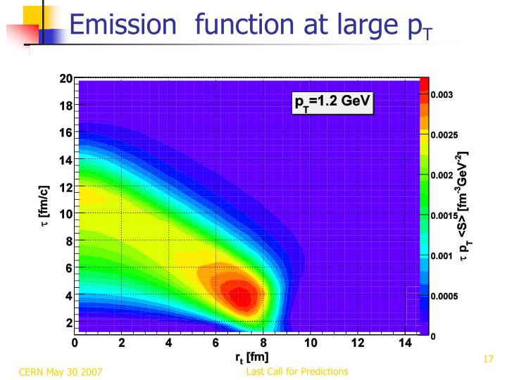 Emission  function at large p
