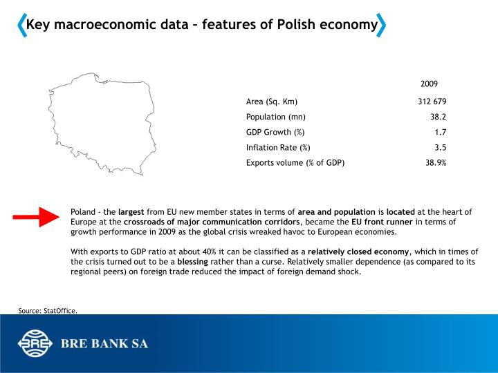 Key macroeconomic data – features of Polish economy